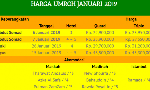 Paket Umroh Ustad Abdul Somad Januari 2019