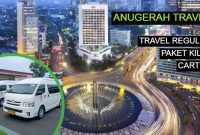 Anungrah Travel